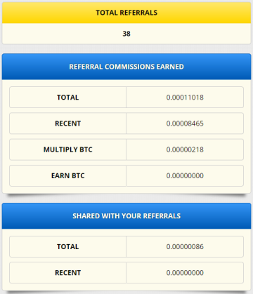 Free Bitcoin Referral Count