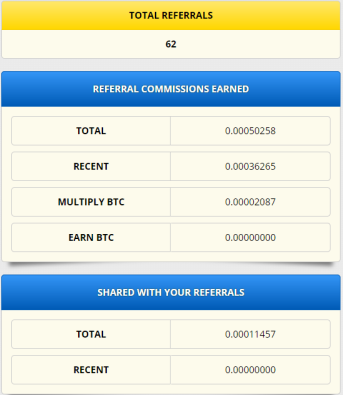 Referrals getting Bitcoins