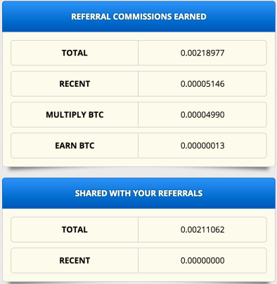 Free Bitcoins gathered by referrals