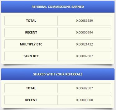 bitcoin referrals