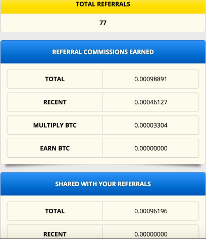 Proof of getting bitcoins