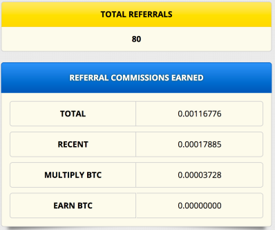 Get free bitcoins counting of referrals